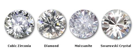 What's the difference between Swarovski Crystal, Diamonds