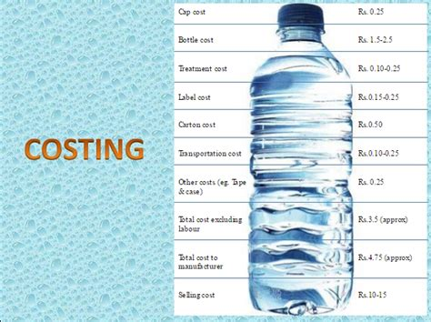 What is the wholesale price of a Bisleri 20-litre water