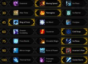 Frost Mage PvP Guide WoD - Essential Basics