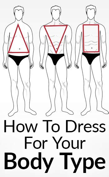 How To Dress For Your Body Type | Men's Style In Relation