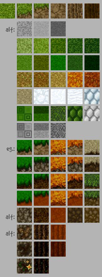 Minecraft Texture Pack Collection | Se7enSins Gaming Community