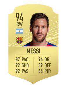 FIFA 20 Ratings: ALL the Attackers in the Top 100 players